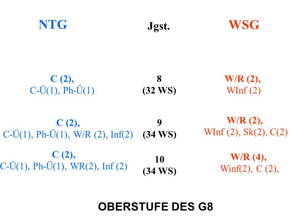 NTG WSG Jgst. OBERSTUFE DES G8 C (2), C-Ü(1), Ph-Ü(1) 8 (32 WS)