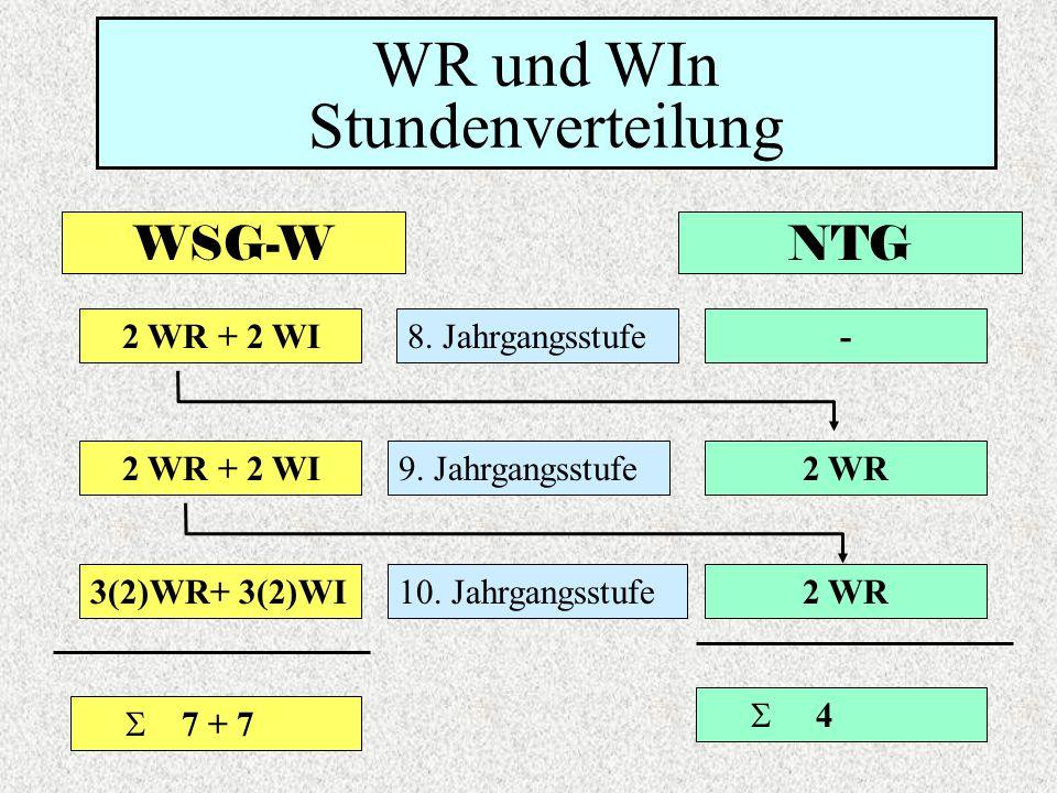WR und WIn Stundenverteilung WSG-W NTG 2 WR + 2 WI 8. Jahrgangsstufe -