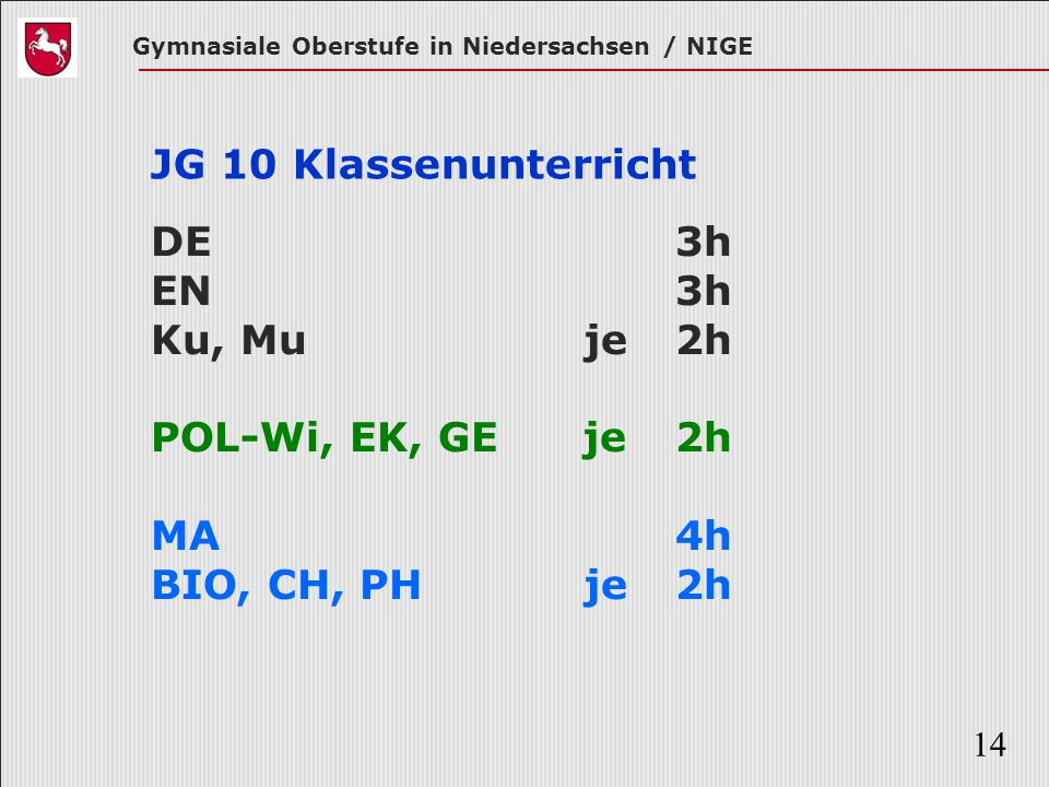 JG 10 Klassenunterricht DE 3h. EN 3h. Ku, Mu je 2h. POL-Wi, EK, GE je 2h.