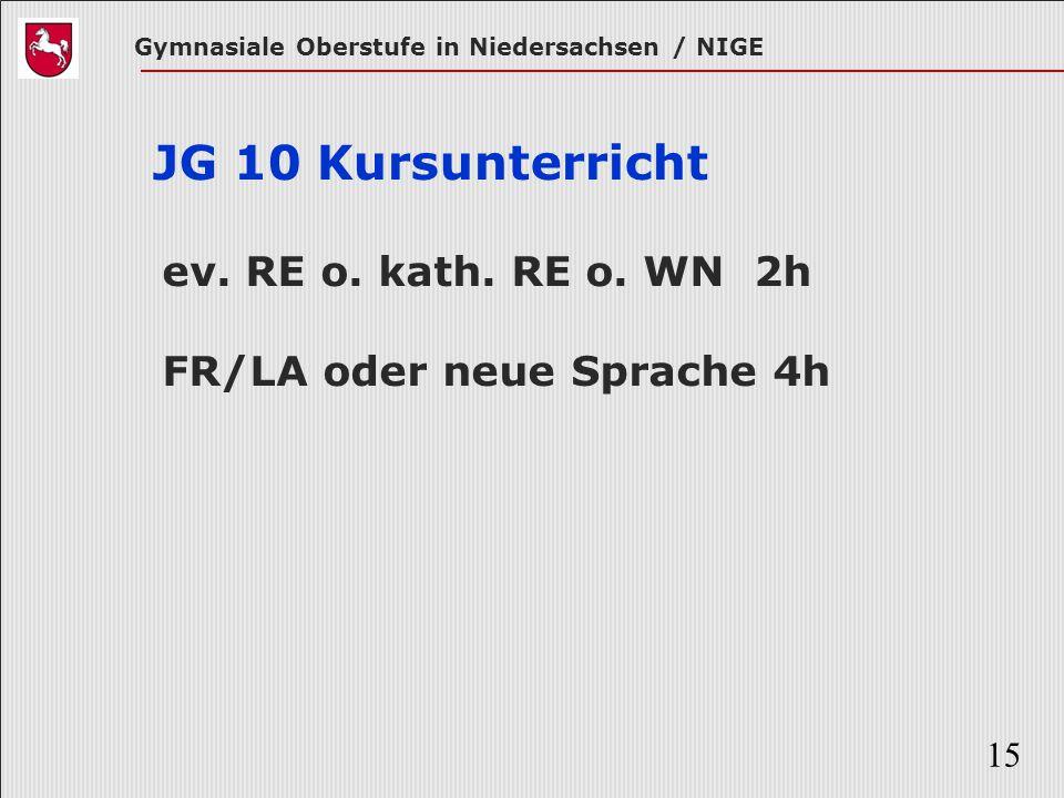 JG 10 Kursunterricht ev. RE o. kath. RE o. WN 2h