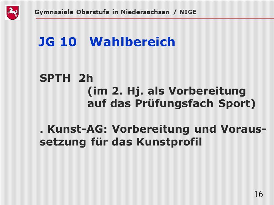 JG 10 Wahlbereich SPTH 2h (im 2. Hj. als Vorbereitung