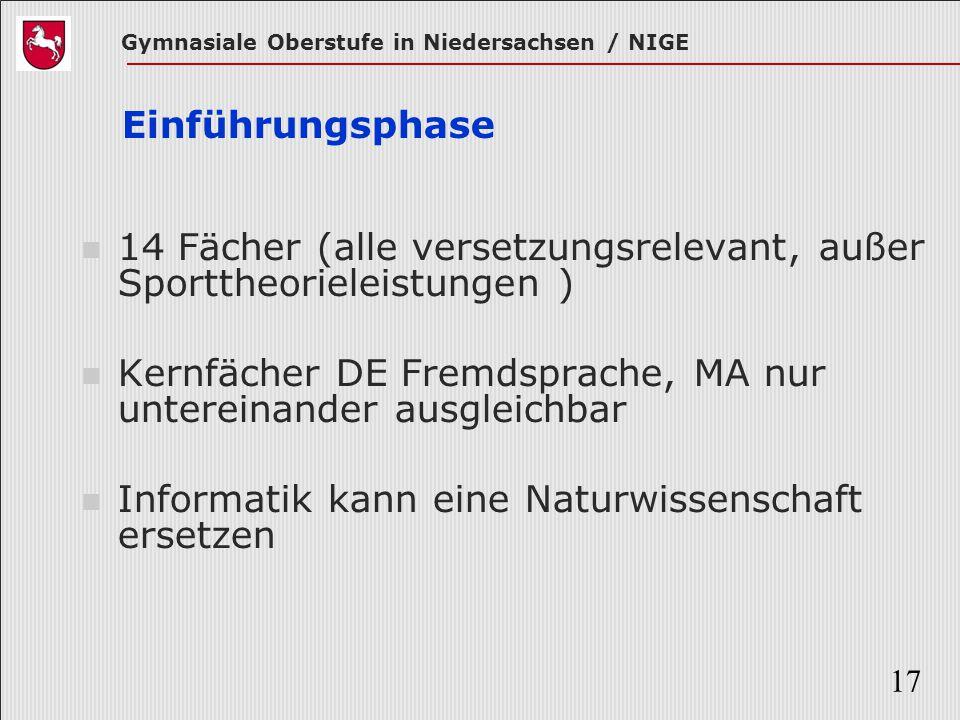 Einführungsphase 14 Fächer (alle versetzungsrelevant, außer Sporttheorieleistungen ) Kernfächer DE Fremdsprache, MA nur untereinander ausgleichbar.