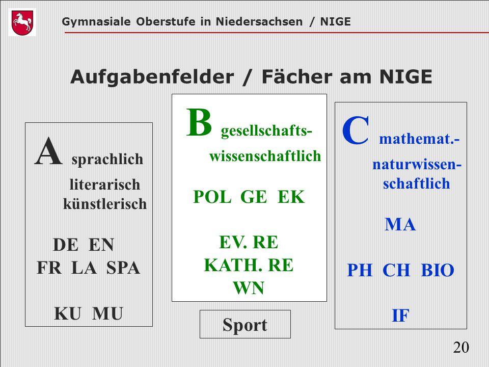 Aufgabenfelder / Fächer am NIGE