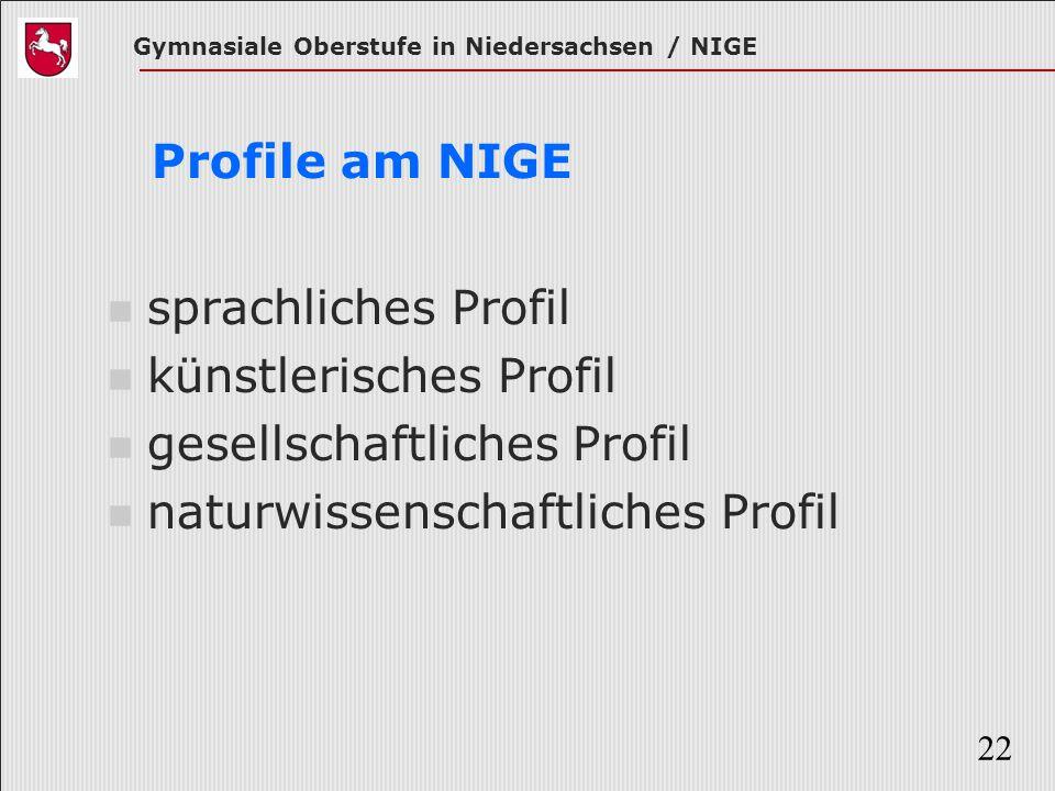 Profile am NIGE sprachliches Profil. künstlerisches Profil.