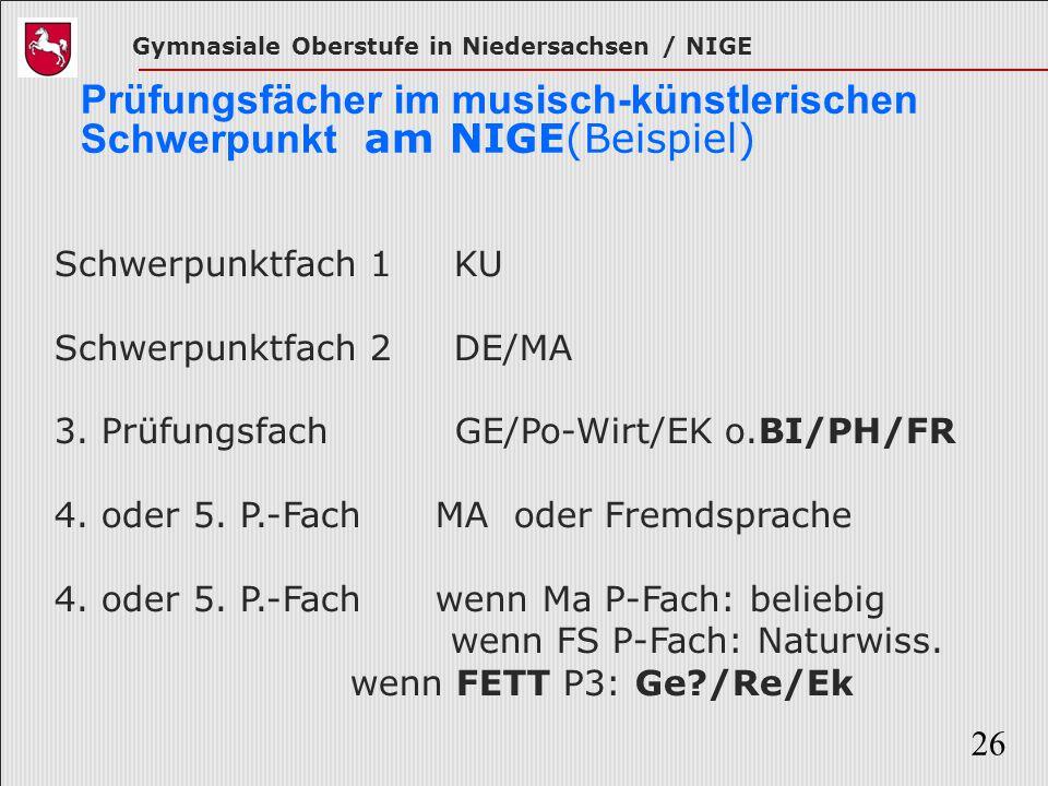 Prüfungsfächer im musisch-künstlerischen Schwerpunkt am NIGE(Beispiel)