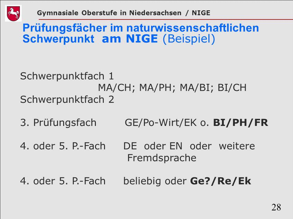 Prüfungsfächer im naturwissenschaftlichen Schwerpunkt am NIGE (Beispiel)