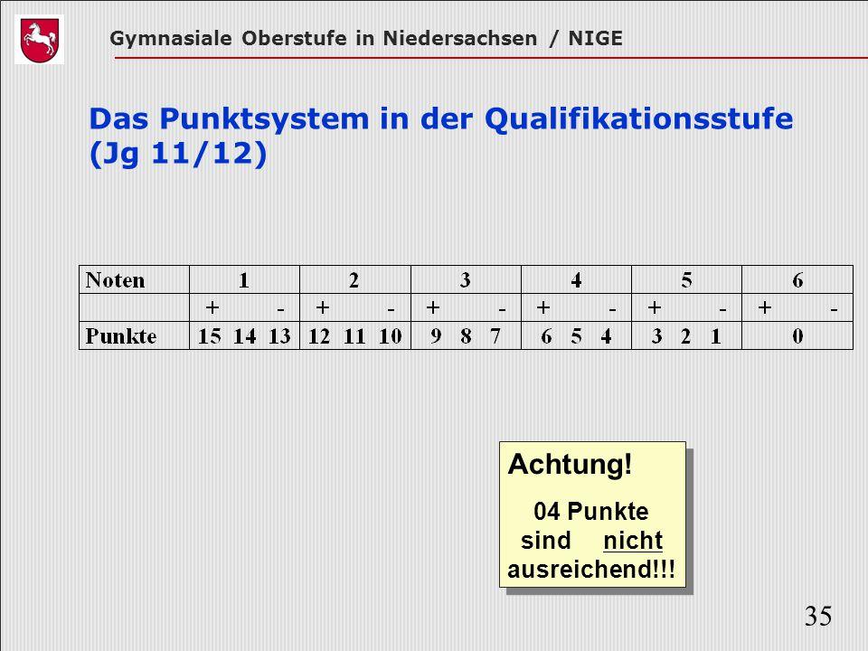 Das Punktsystem in der Qualifikationsstufe (Jg 11/12)