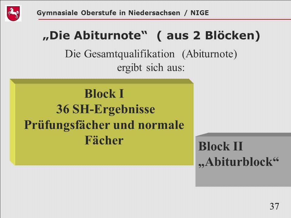 """""""Die Abiturnote ( aus 2 Blöcken)"""