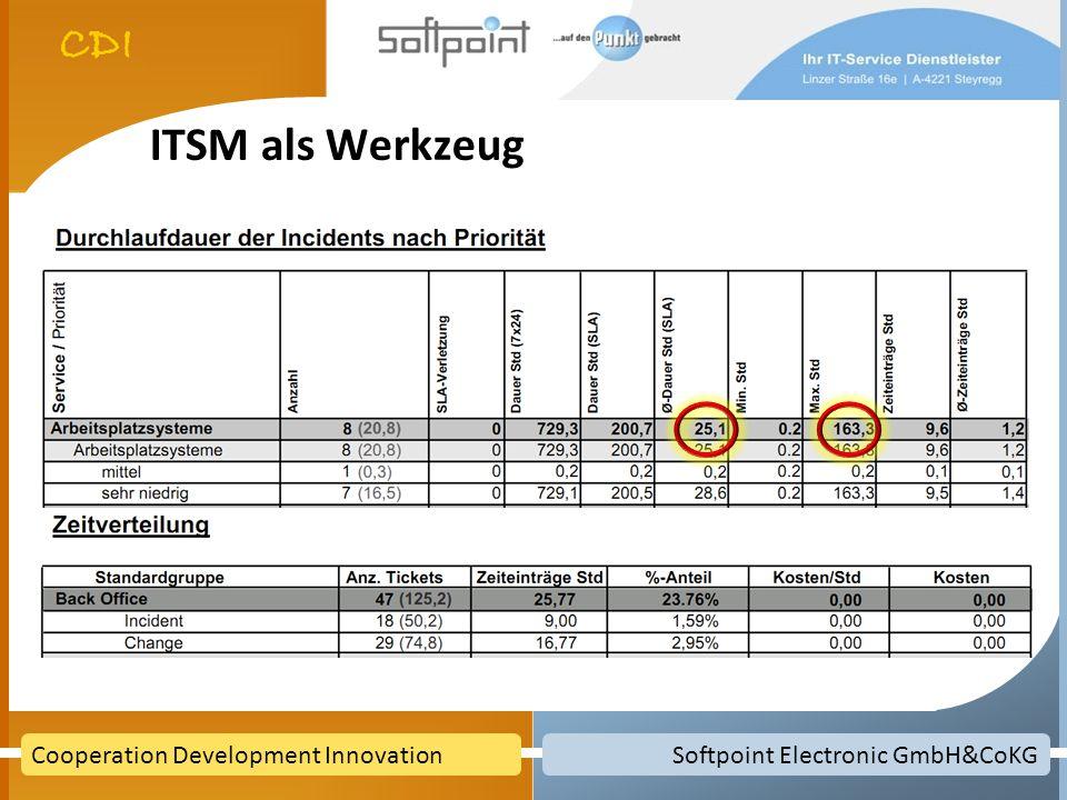 ITSM als Werkzeug
