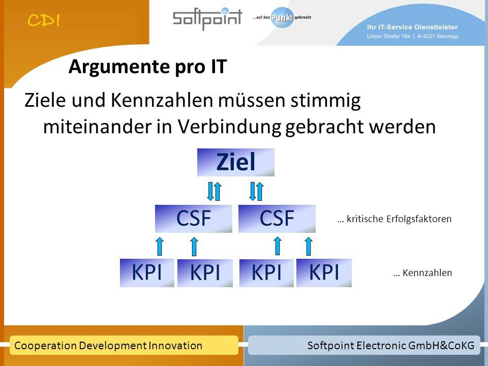 Ziel CSF CSF KPI KPI KPI KPI Argumente pro IT
