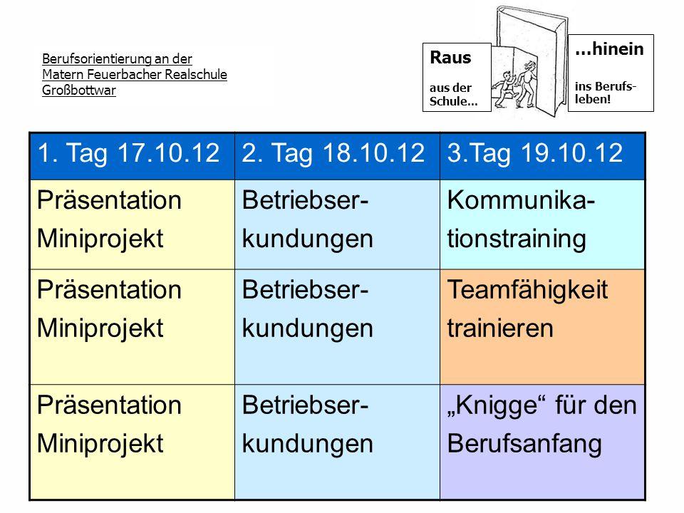 1. Tag 17.10.12 2. Tag 18.10.12. 3.Tag 19.10.12. Präsentation. Miniprojekt. Betriebser- kundungen.