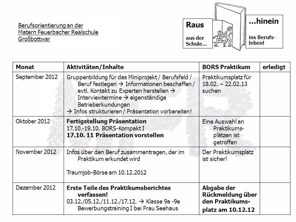 Monat Aktivitäten/Inhalte. BORS Praktikum. erledigt. September 2012.