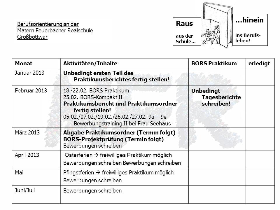 Monat Aktivitäten/Inhalte. BORS Praktikum. erledigt. Januar 2013. Unbedingt ersten Teil des Praktikumsberichtes fertig stellen!