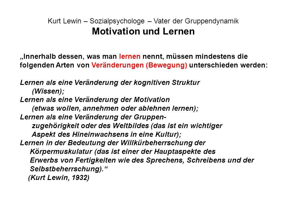 Kurt Lewin – Sozialpsychologe – Vater der Gruppendynamik