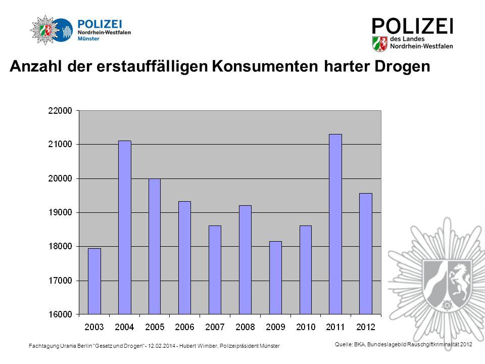 Anzahl der erstauffälligen Konsumenten harter Drogen