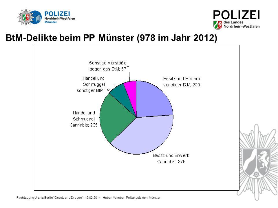 BtM-Delikte beim PP Münster (978 im Jahr 2012)