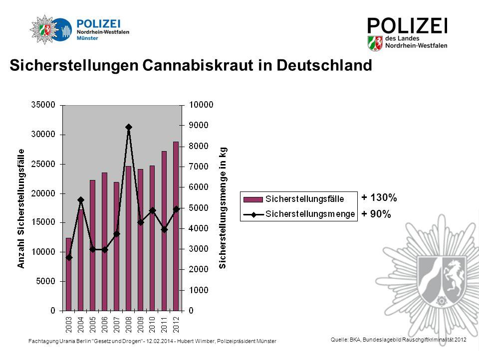 Sicherstellungen Cannabiskraut in Deutschland