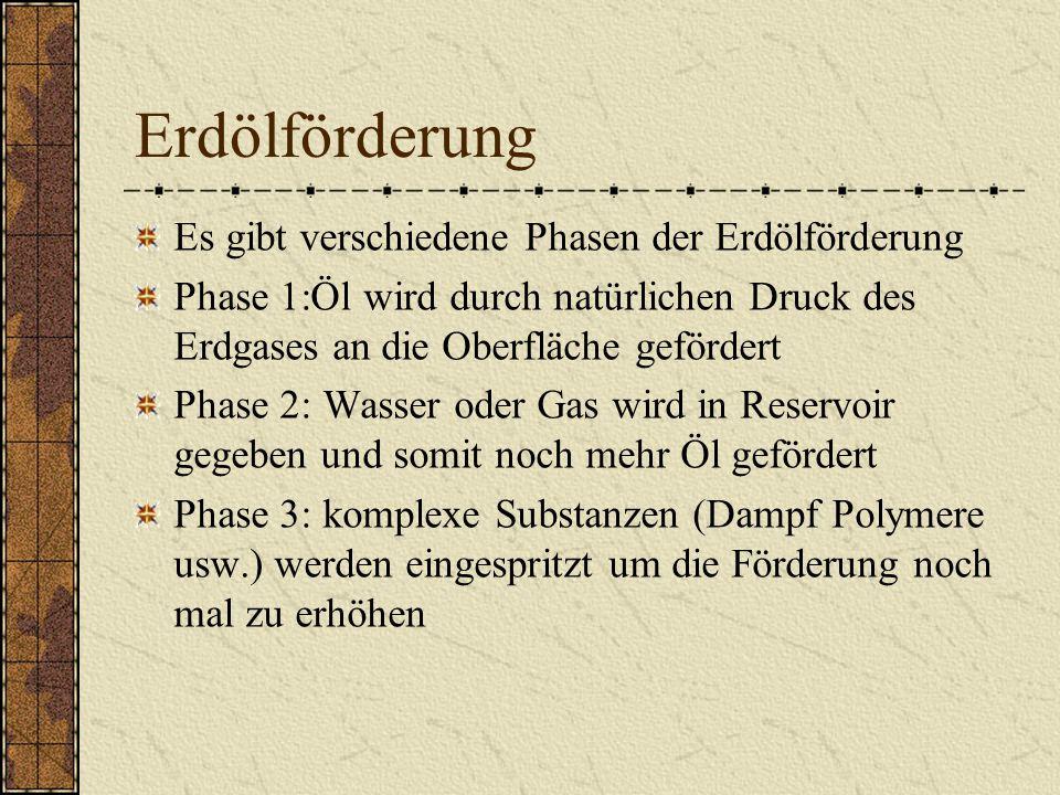 Erdölförderung Es gibt verschiedene Phasen der Erdölförderung