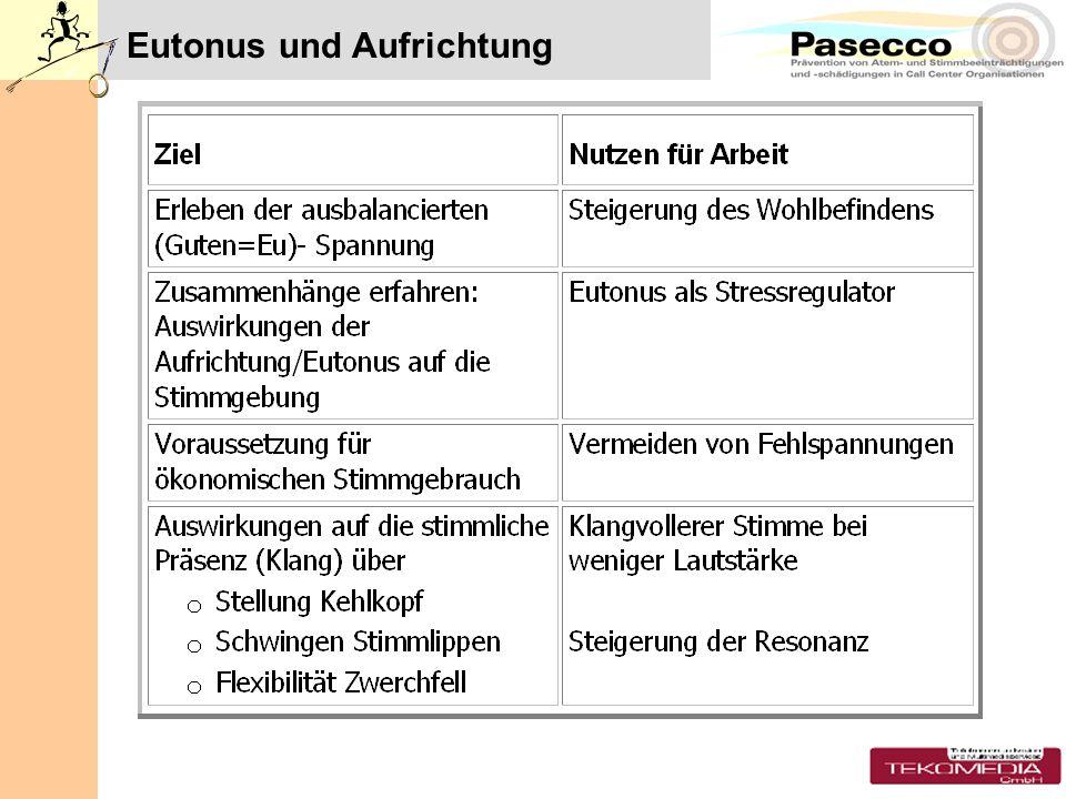 Eutonus und Aufrichtung