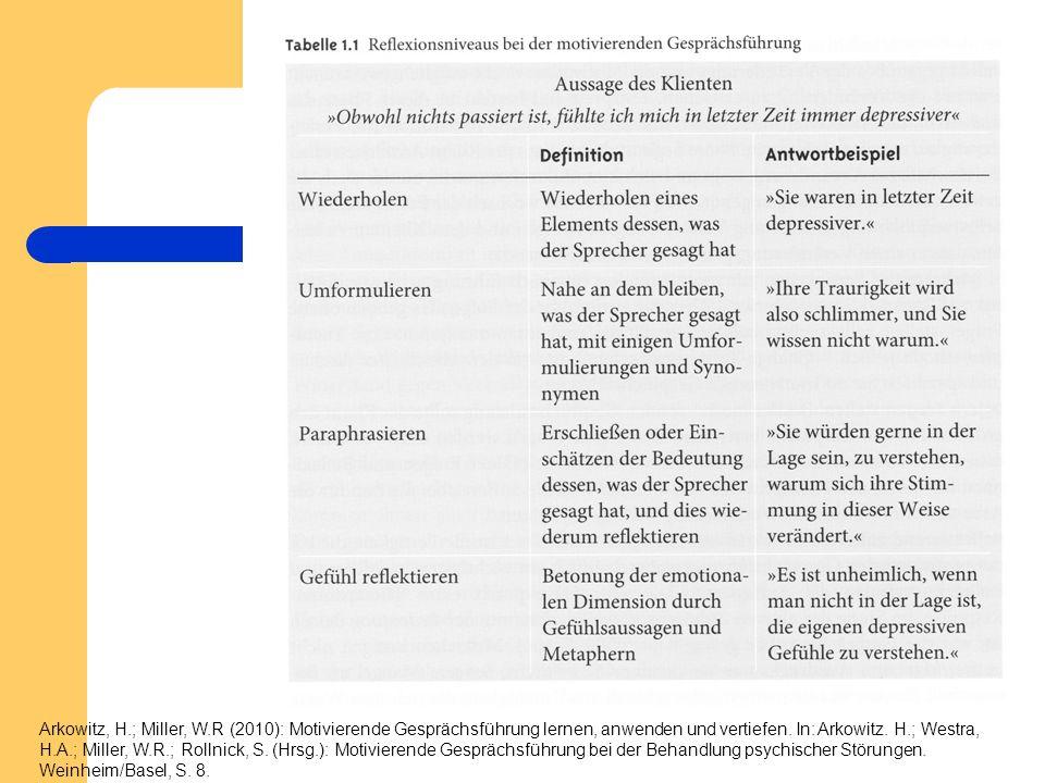 Arkowitz, H.; Miller, W.R (2010): Motivierende Gesprächsführung lernen, anwenden und vertiefen.