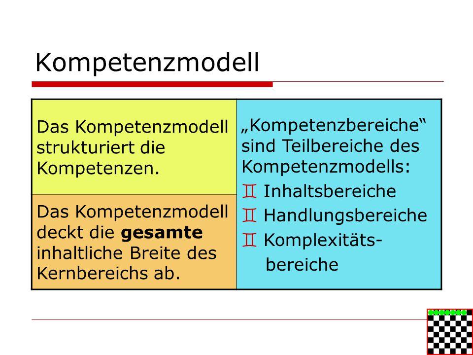 """Kompetenzmodell Das Kompetenzmodell strukturiert die Kompetenzen. """"Kompetenzbereiche sind Teilbereiche des Kompetenzmodells:"""