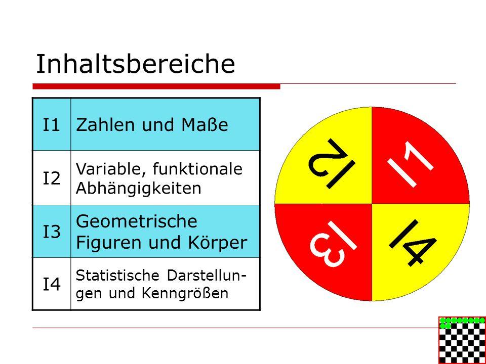 Inhaltsbereiche I1 Zahlen und Maße I2 I3