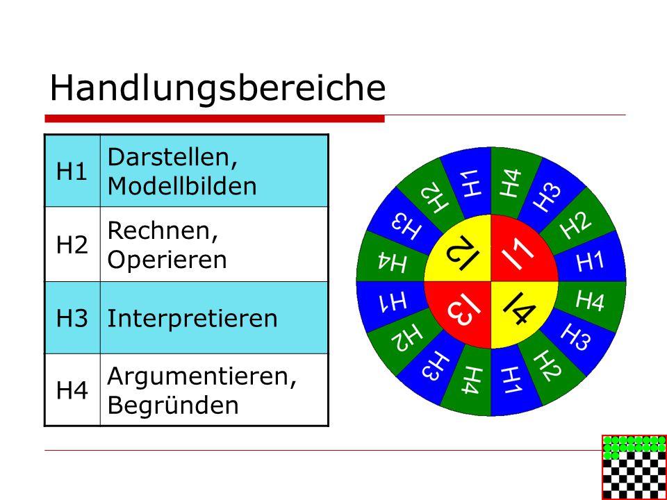 Handlungsbereiche H1 Darstellen, Modellbilden H2 Rechnen, Operieren H3