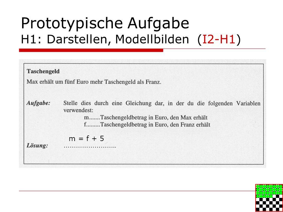 Prototypische Aufgabe H1: Darstellen, Modellbilden (I2-H1)
