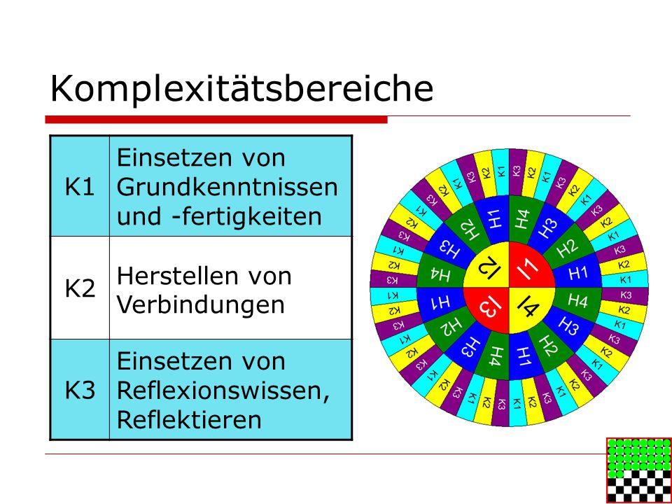 Komplexitätsbereiche