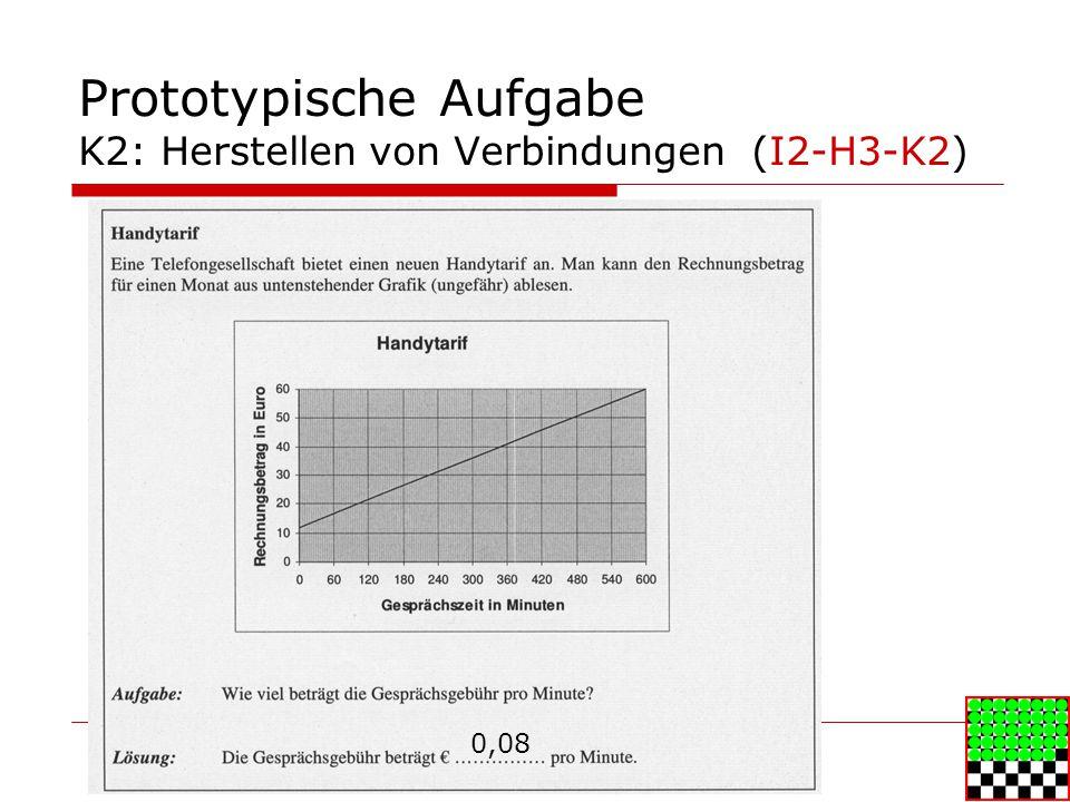 Prototypische Aufgabe K2: Herstellen von Verbindungen (I2-H3-K2)