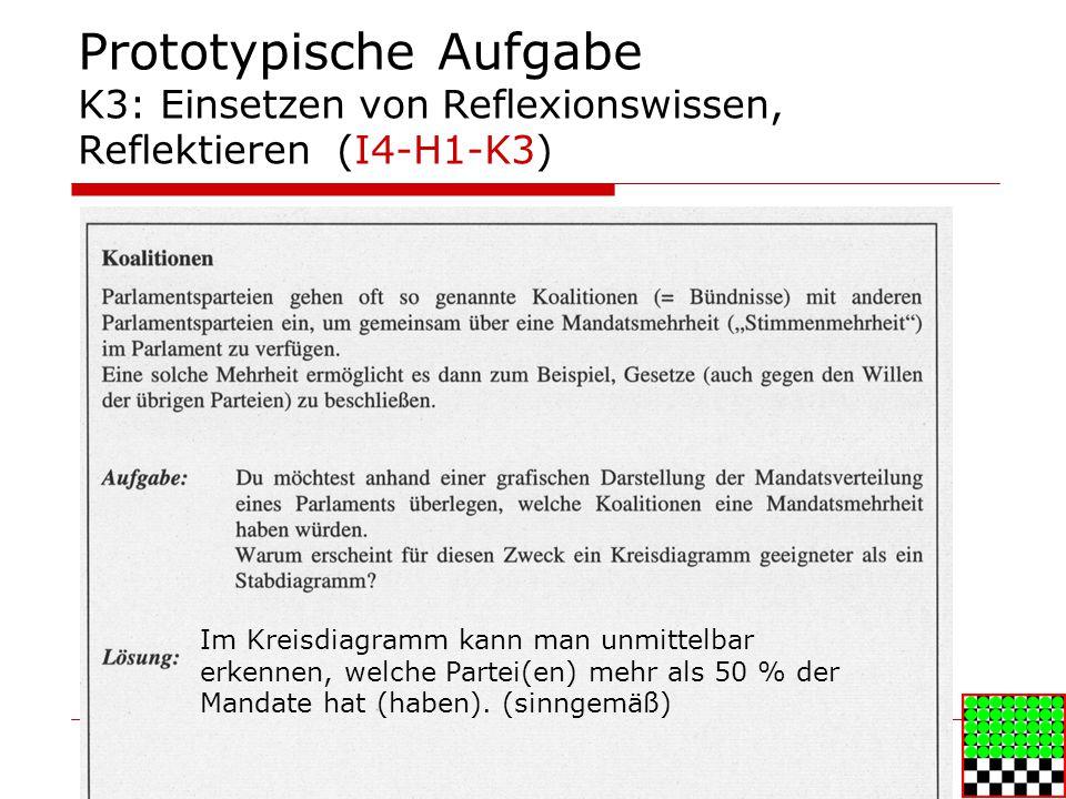 Prototypische Aufgabe K3: Einsetzen von Reflexionswissen, Reflektieren (I4-H1-K3)