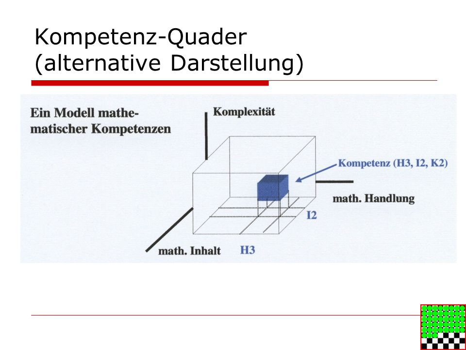 Kompetenz-Quader (alternative Darstellung)
