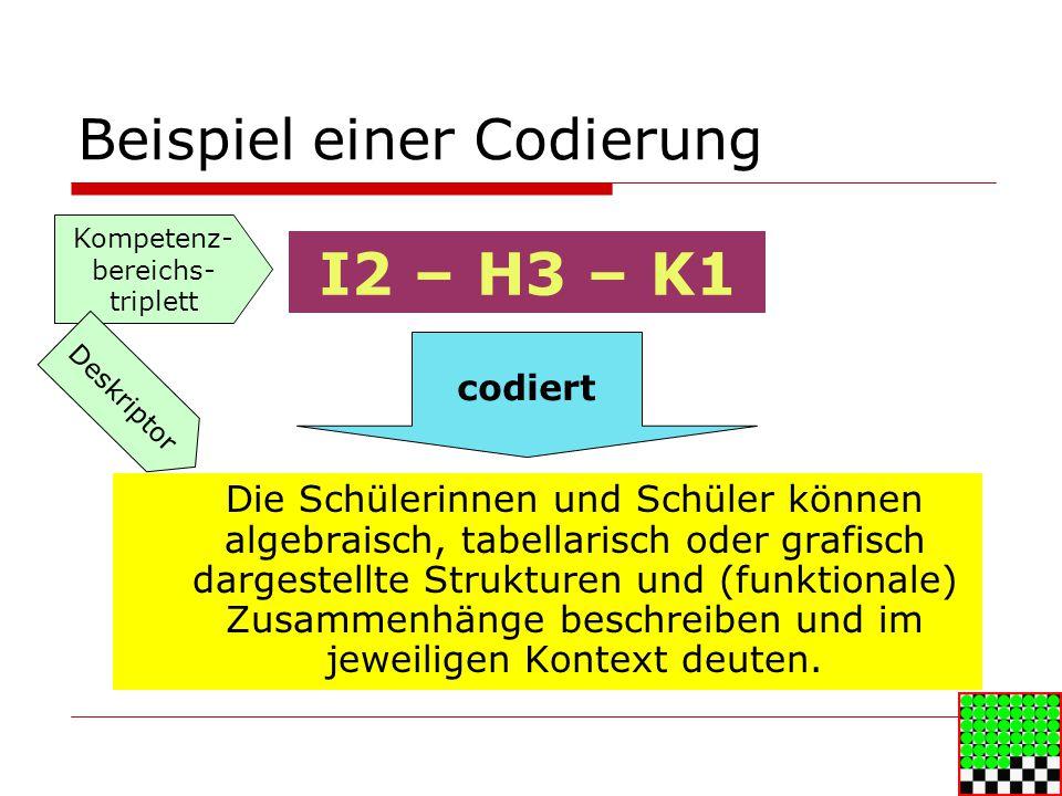 Beispiel einer Codierung