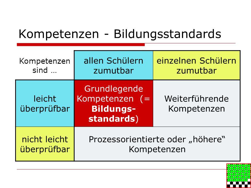 Kompetenzen - Bildungsstandards