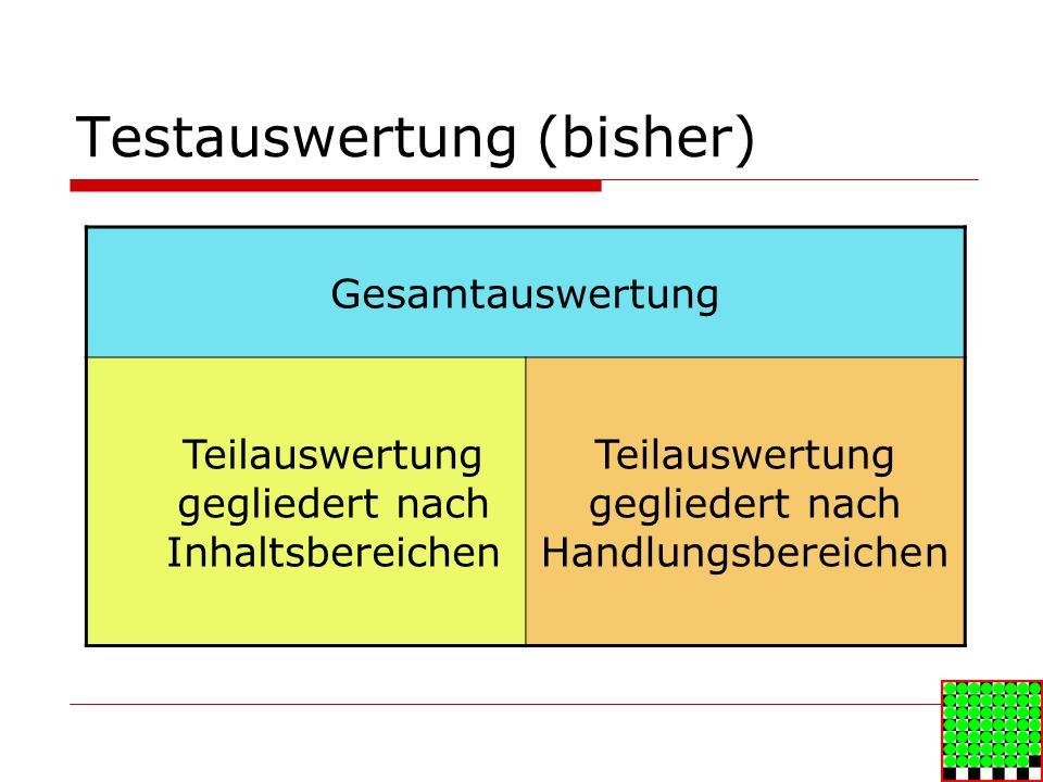 Testauswertung (bisher)