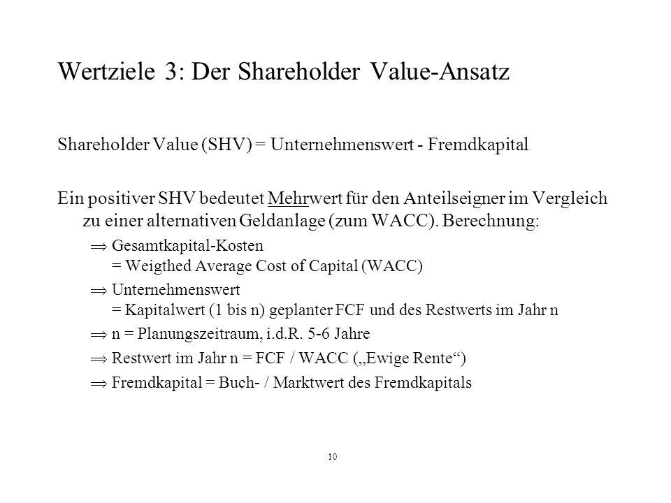 Wertziele 3: Der Shareholder Value-Ansatz
