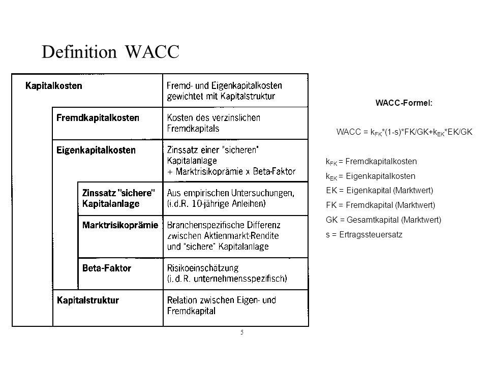 WACC = kFK*(1-s)*FK/GK+kEK*EK/GK