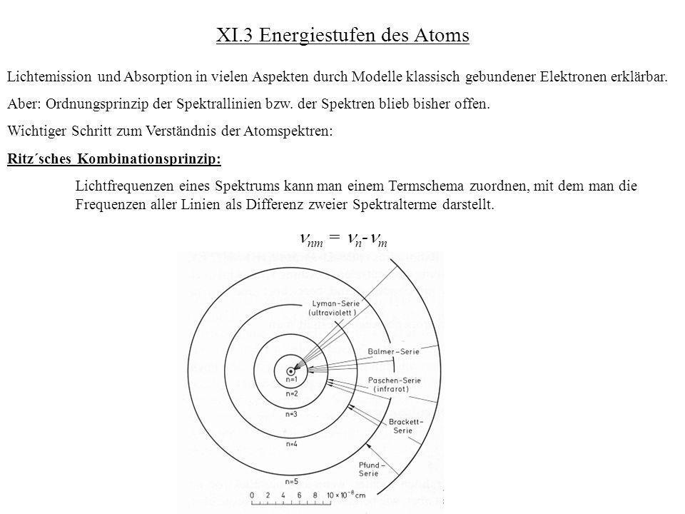 XI.3 Energiestufen des Atoms