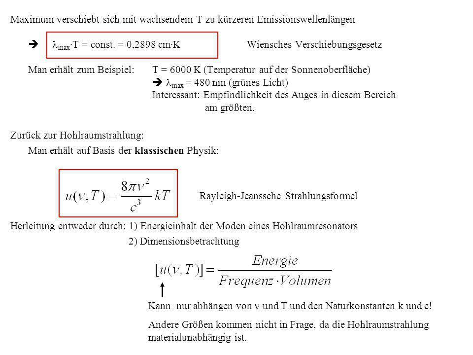 Maximum verschiebt sich mit wachsendem T zu kürzeren Emissionswellenlängen  lmax·T = const. = 0,2898 cm·K Wiensches Verschiebungsgesetz Man erhält zum Beispiel: T = 6000 K (Temperatur auf der Sonnenoberfläche)  lmax = 480 nm (grünes Licht) Interessant: Empfindlichkeit des Auges in diesem Bereich am größten.