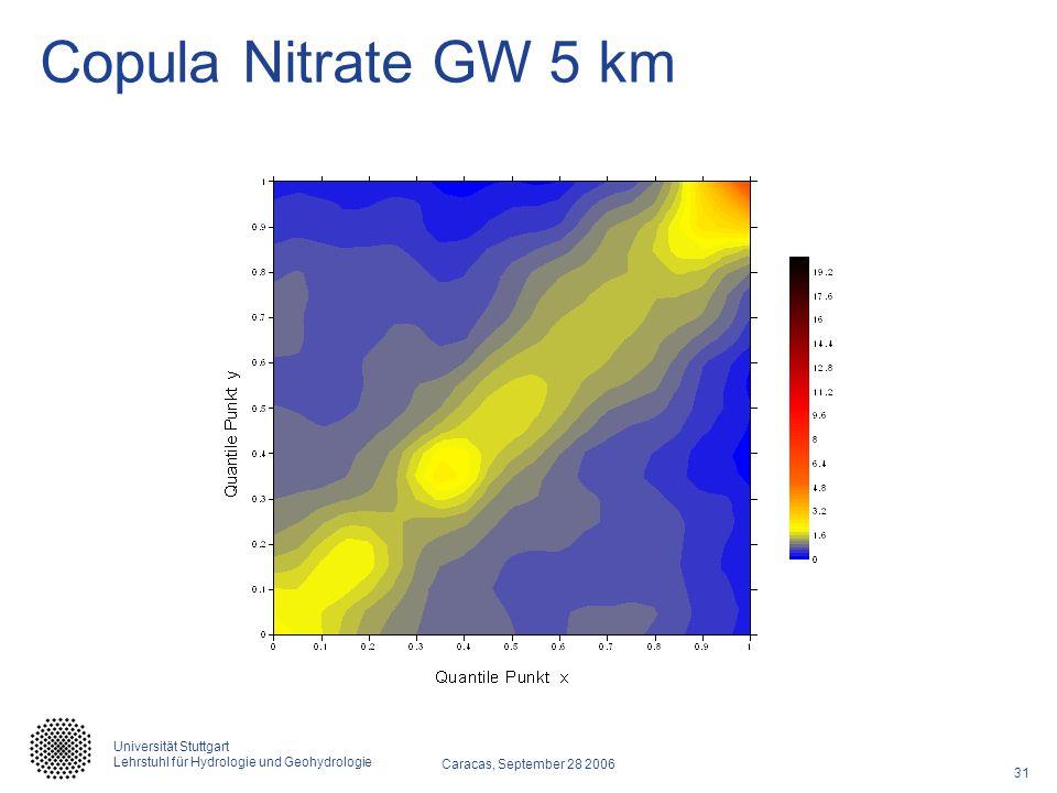Copula Nitrate GW 5 km