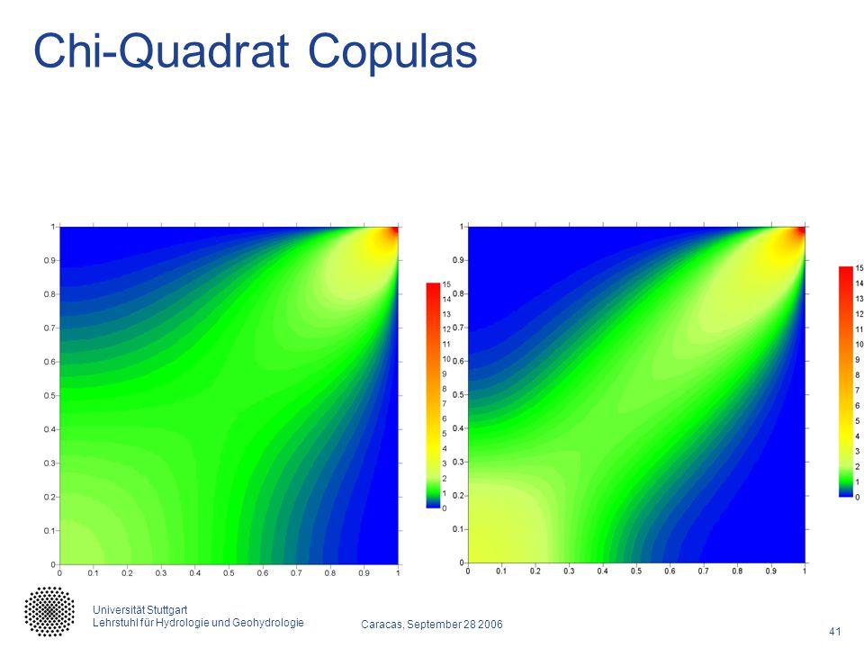 Chi-Quadrat Copulas
