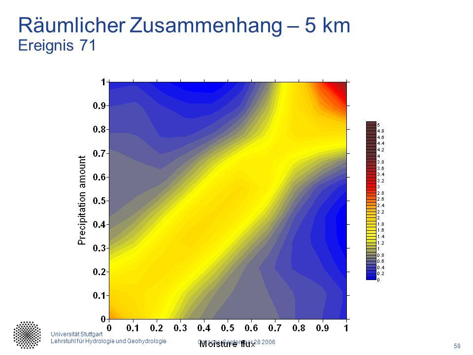 Räumlicher Zusammenhang – 5 km Ereignis 71