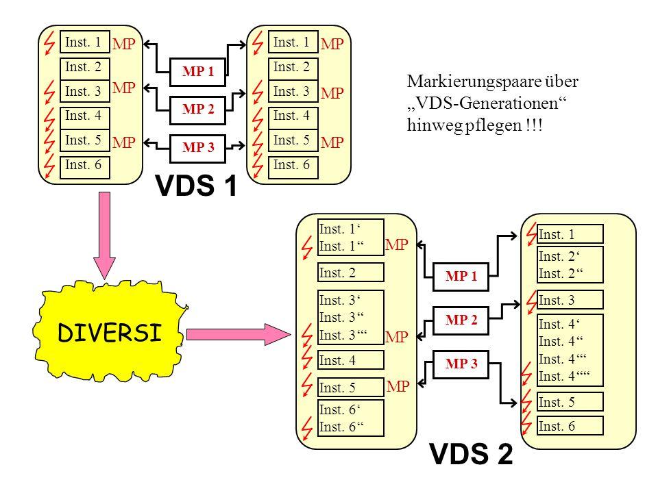 """VDS 1 VDS 2 DIVERSI Markierungspaare über """"VDS-Generationen"""
