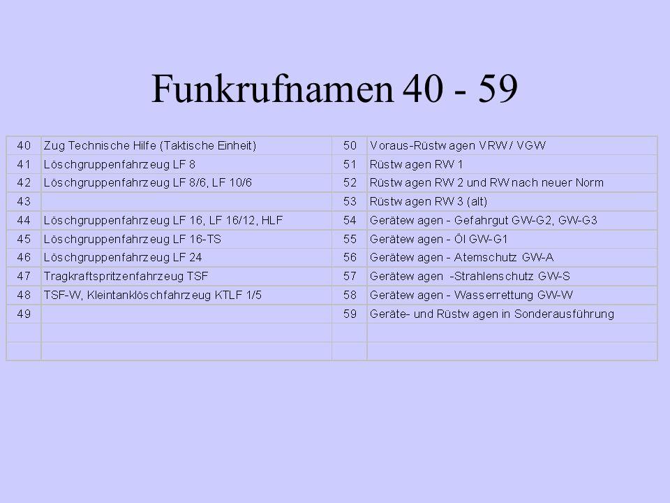 Funkrufnamen 40 - 59