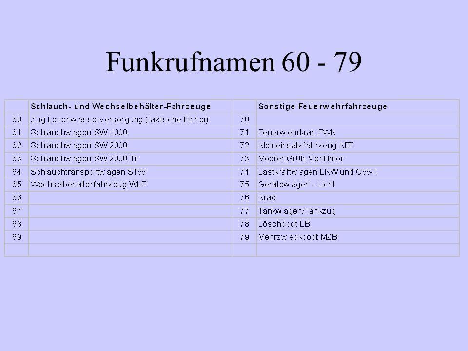 Funkrufnamen 60 - 79
