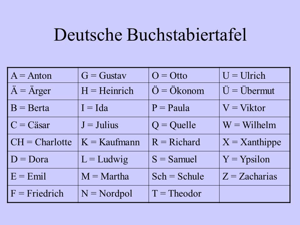 Deutsche Buchstabiertafel