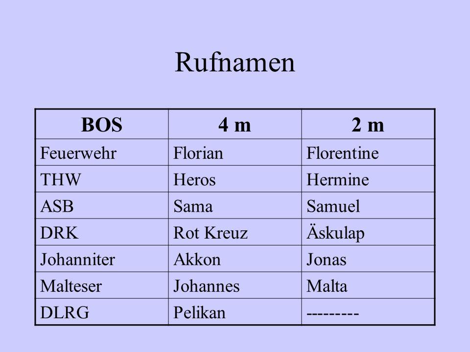Rufnamen BOS 4 m 2 m Feuerwehr Florian Florentine THW Heros Hermine