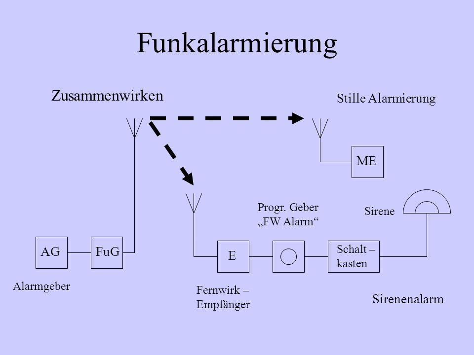 Funkalarmierung Zusammenwirken Stille Alarmierung ME AG FuG E