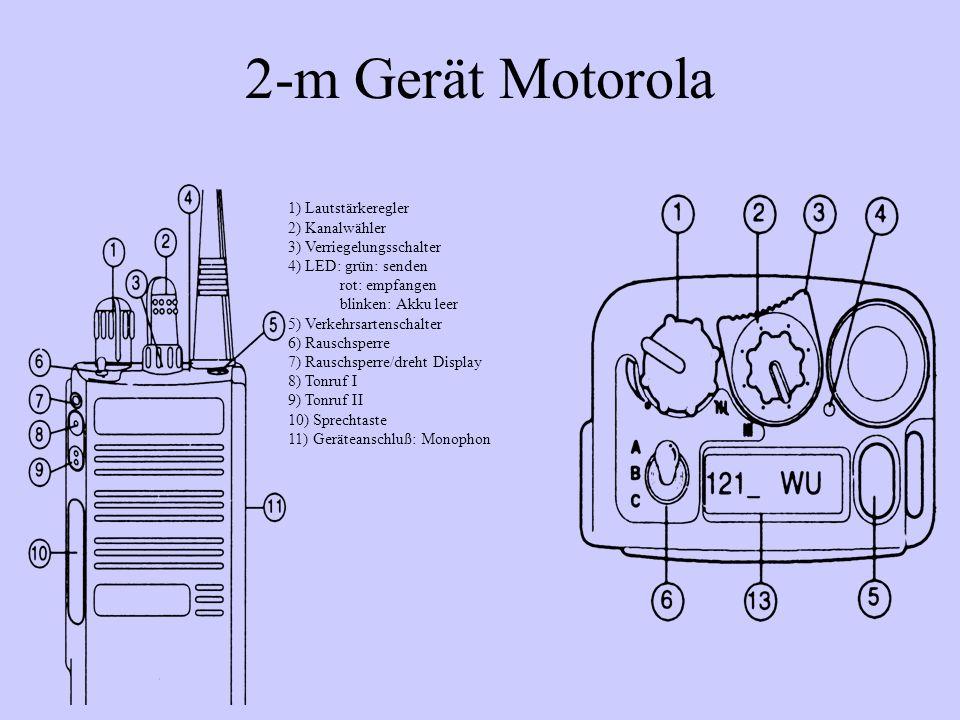2-m Gerät Motorola 1) Lautstärkeregler 2) Kanalwähler