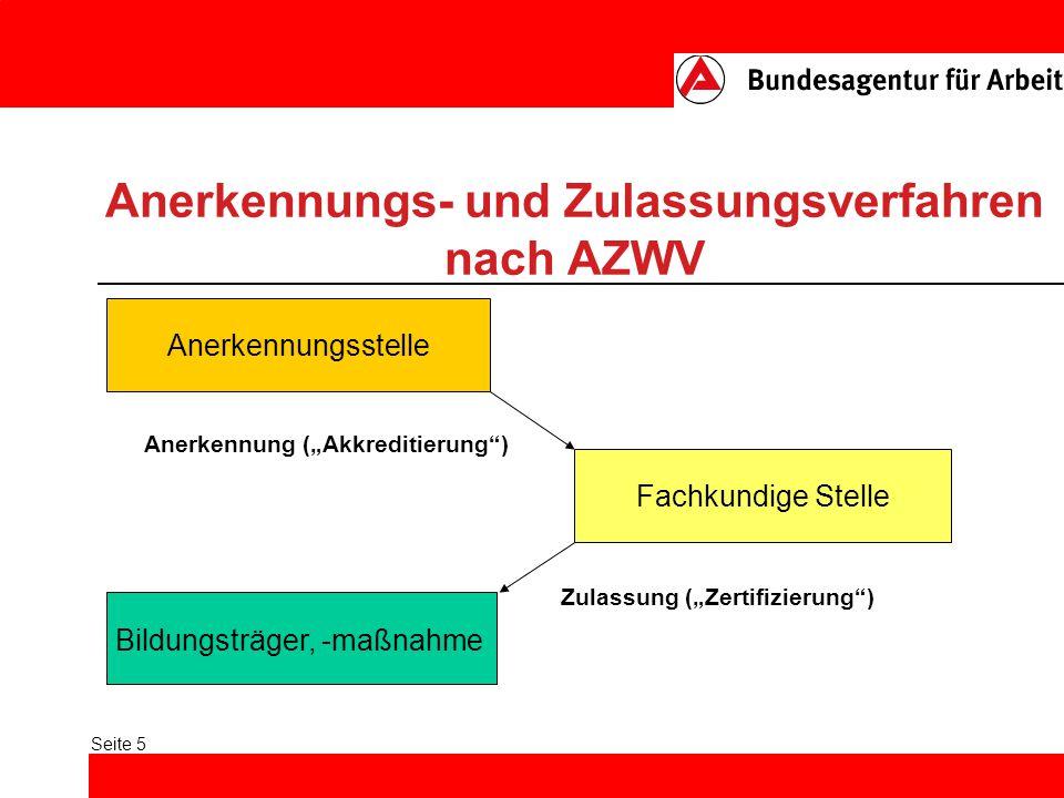 Anerkennungs- und Zulassungsverfahren nach AZWV